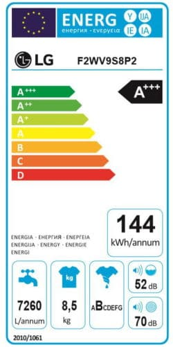 LG F2WV9S8P2 clasa energetica