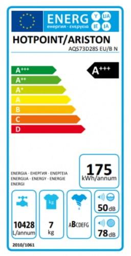 AQS73D28S clasa energetica