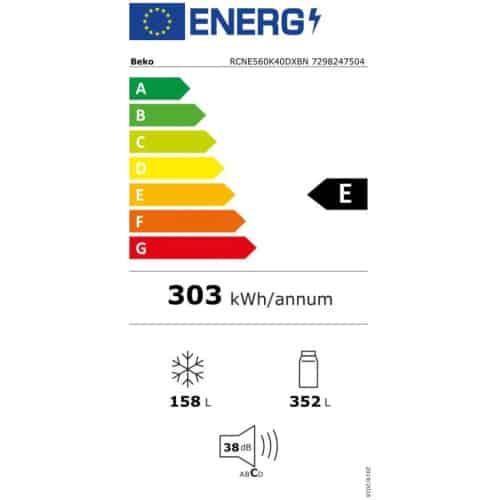 Clasa energetica E